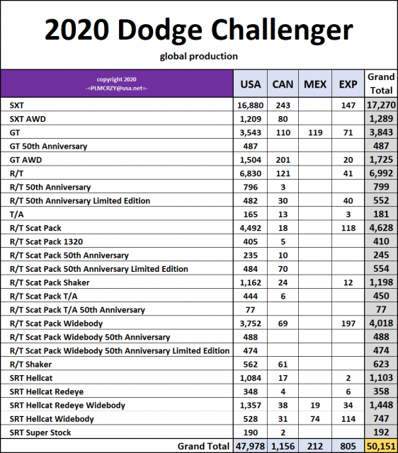 2020 Challenger.png