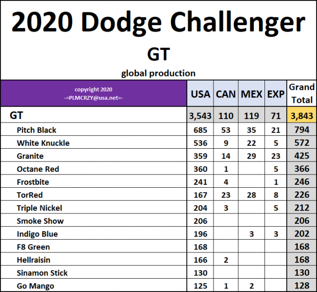 2020 Challenger GT.png