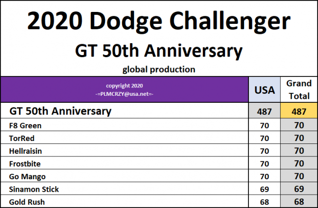 2020 Challenger GT 50th Anniversary.png