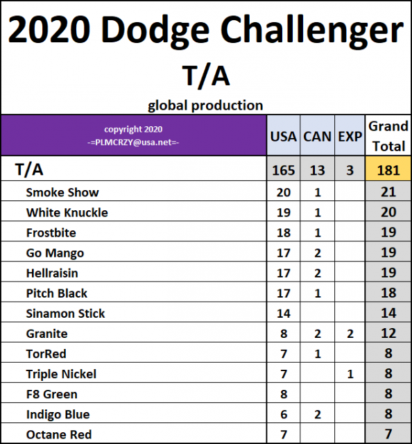 2020 Challenger TA.png
